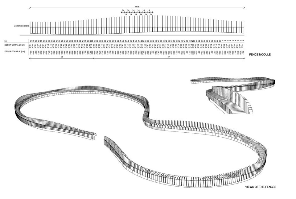 Parametric Structure Based on Shifted Sine Waves Sketch